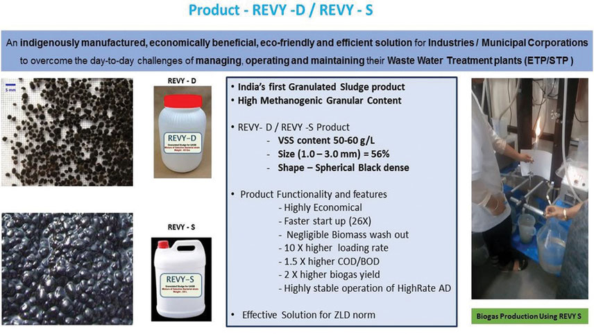 The company offers specialised enzymatic water treatment and waste management solutions